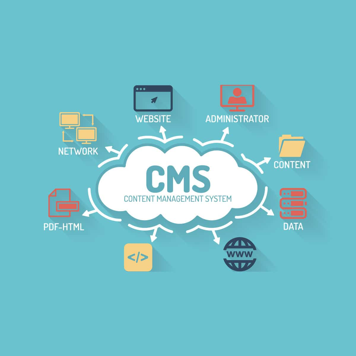 cms-website-design-seattle